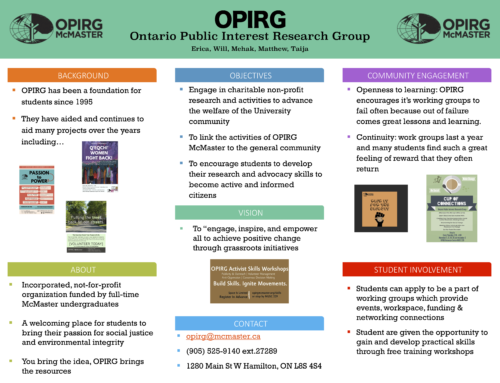 The business of OPIRG