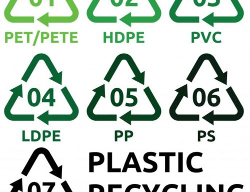 Numerical recycling symbols: What do they mean?
